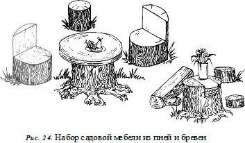 Набор садовой мебели из пней и бревен