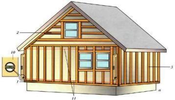 дом с обрешеткой, подготовленный под обшивку сайдингом
